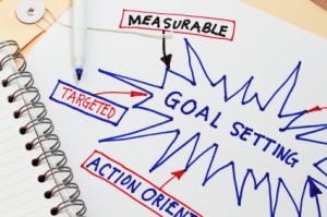 Goal Setting For Diabetics